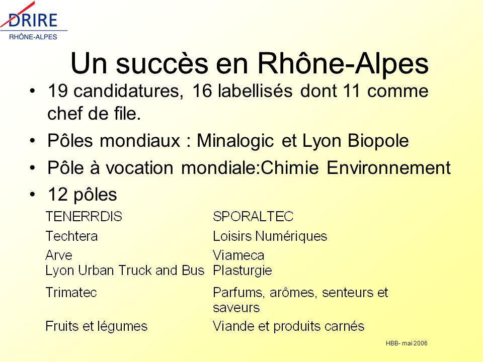 Un succès en Rhône-Alpes