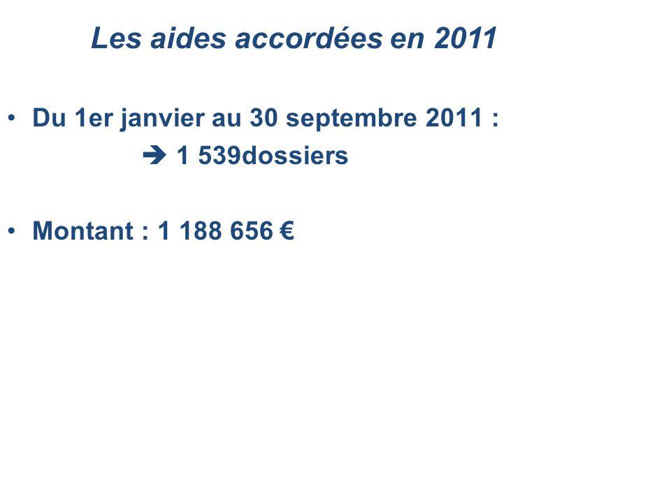 Les aides accordées en 2011 Du 1er janvier au 30 septembre 2011 :