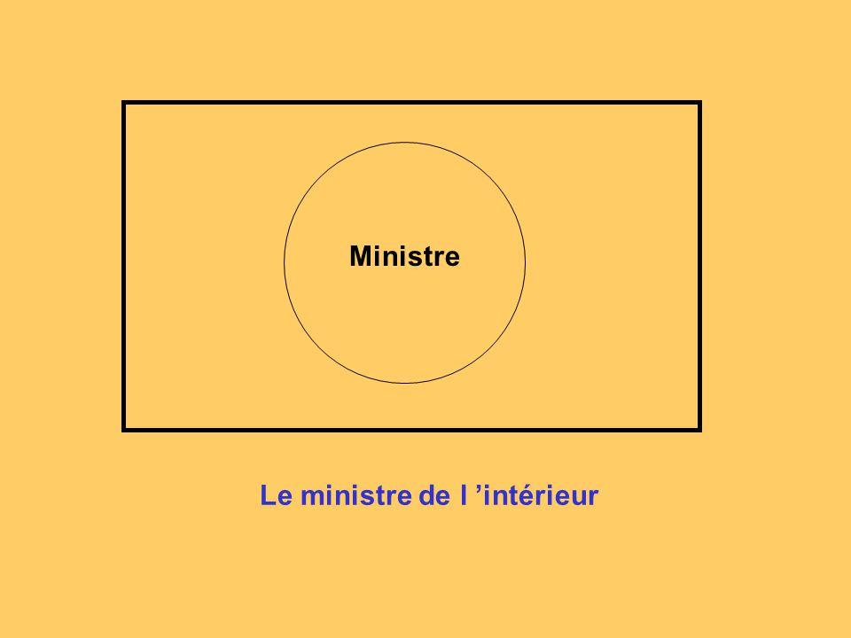Le ministre de l 'intérieur