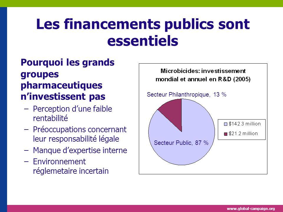Les financements publics sont essentiels