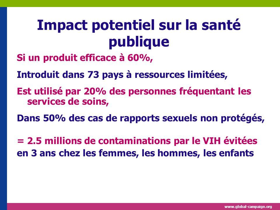 Impact potentiel sur la santé publique