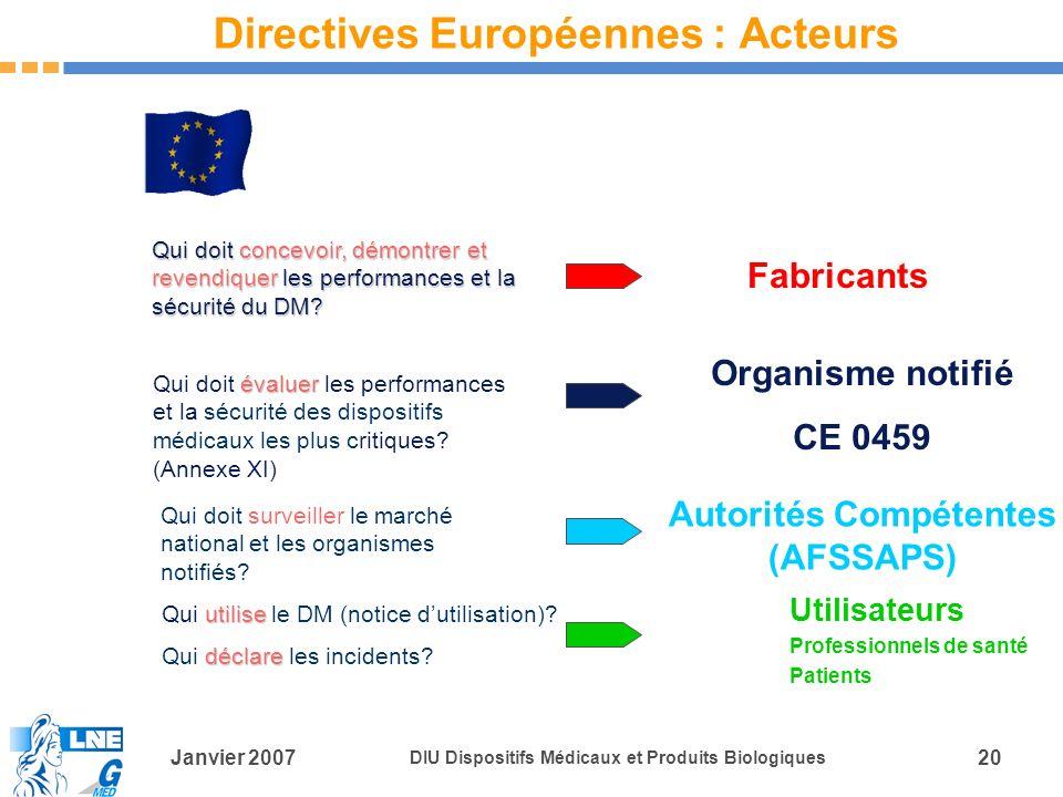 Directives Européennes : Acteurs