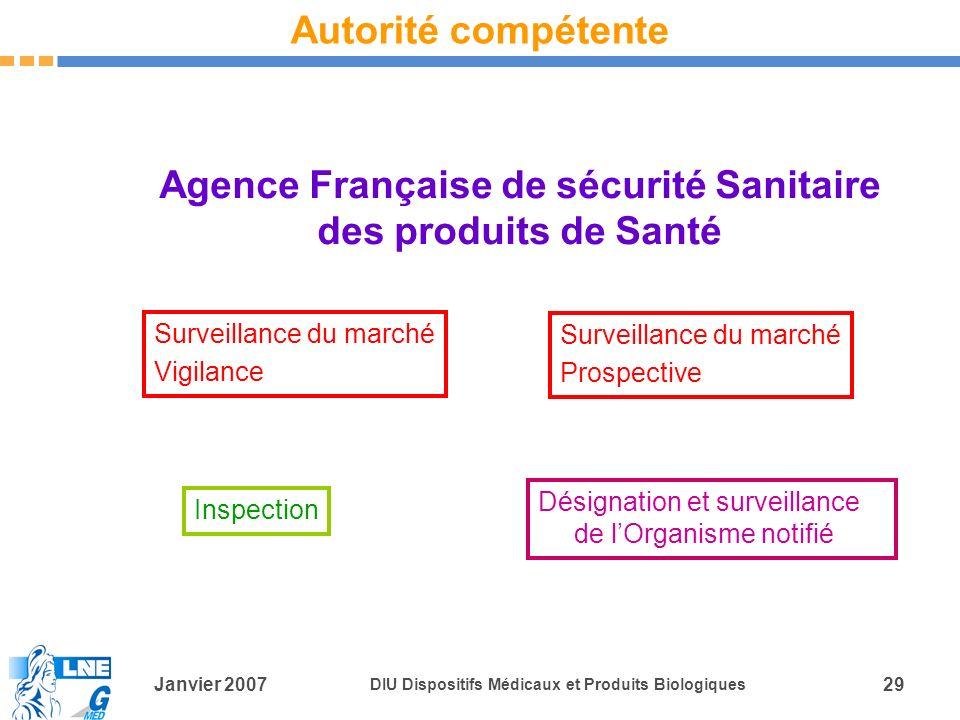Agence Française de sécurité Sanitaire