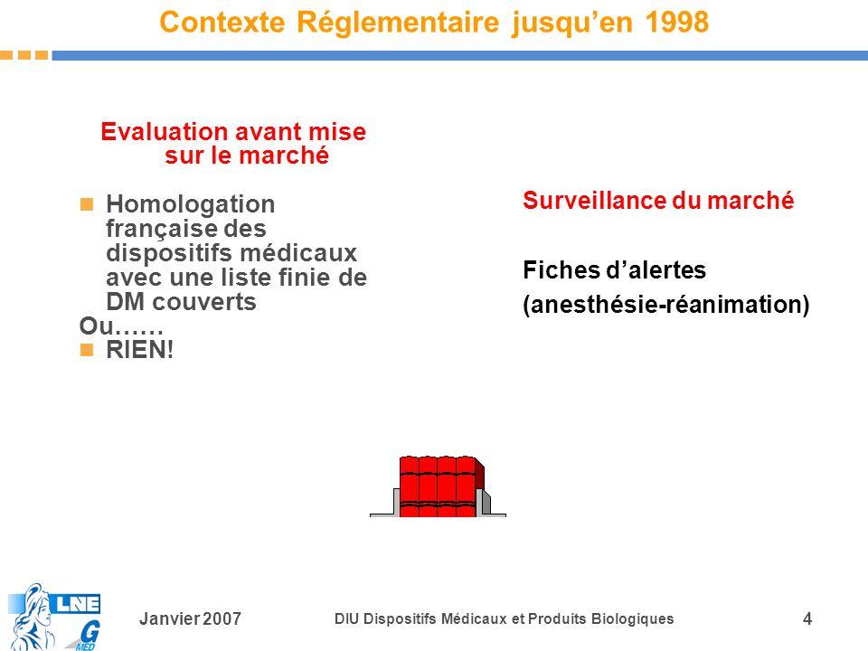 Contexte Réglementaire jusqu'en 1998