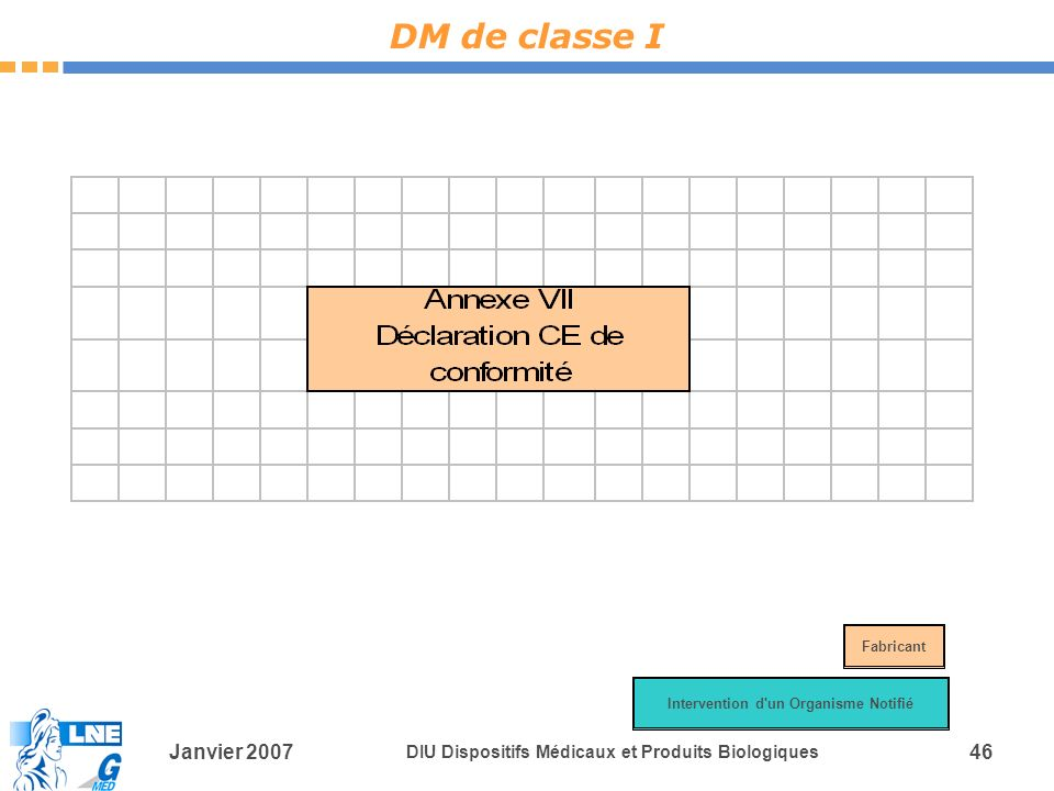 Intervention d un Organisme Notifié