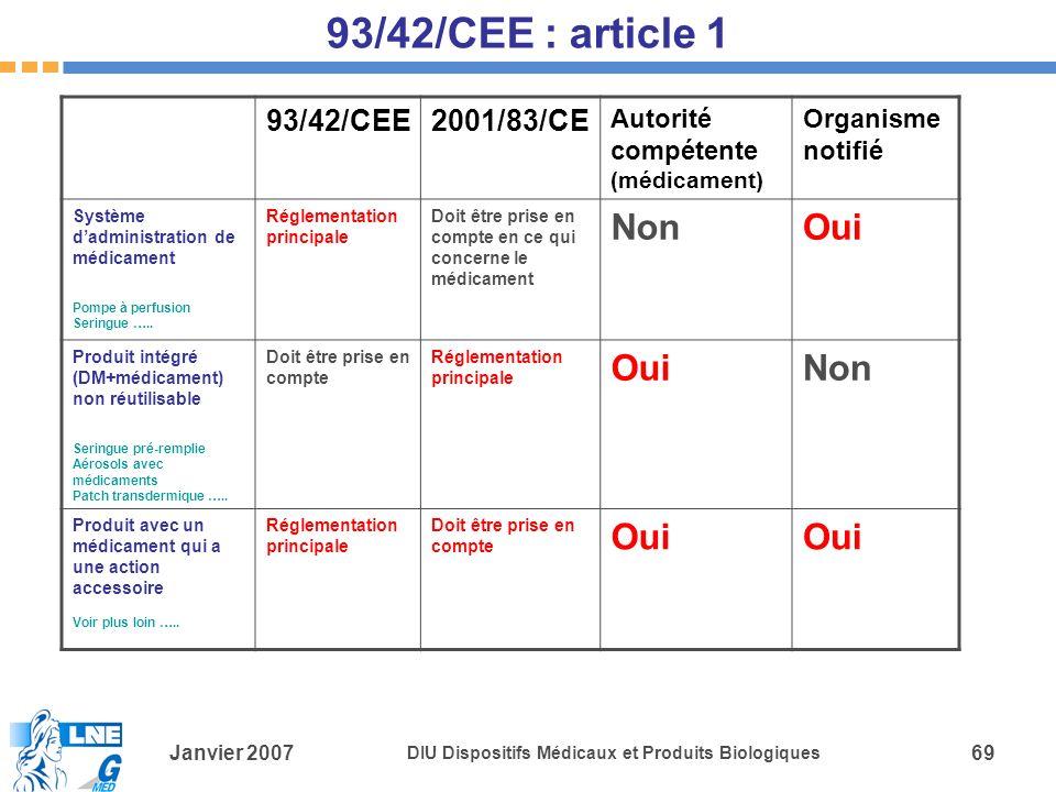 93/42/CEE : article 1 Non Oui 93/42/CEE 2001/83/CE