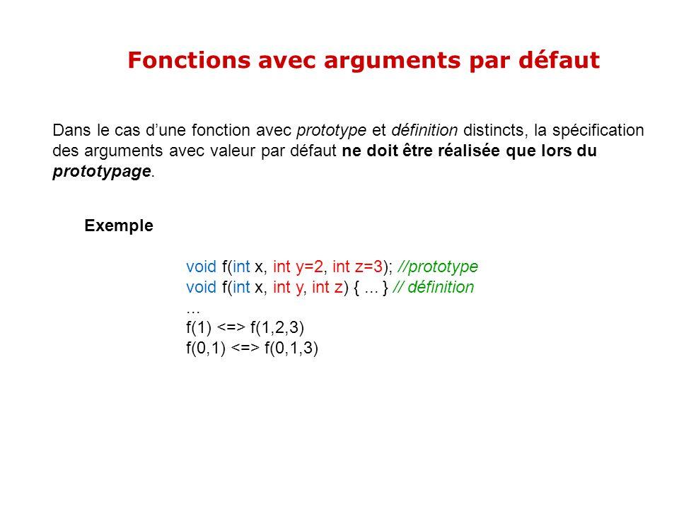 Fonctions avec arguments par défaut