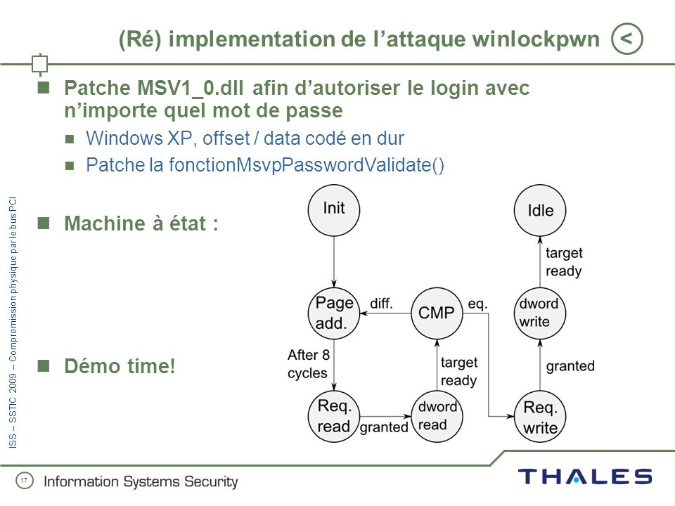 (Ré) implementation de l'attaque winlockpwn