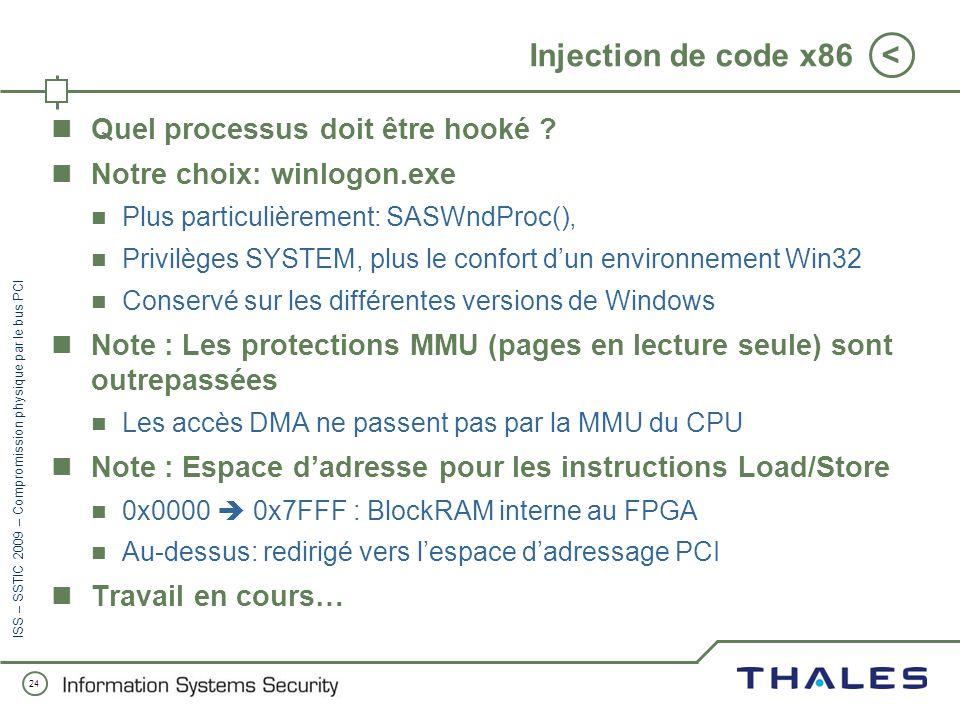 Injection de code x86 Quel processus doit être hooké