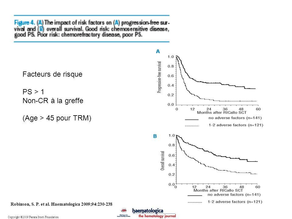 Facteurs de risque PS > 1 Non-CR à la greffe (Age > 45 pour TRM)