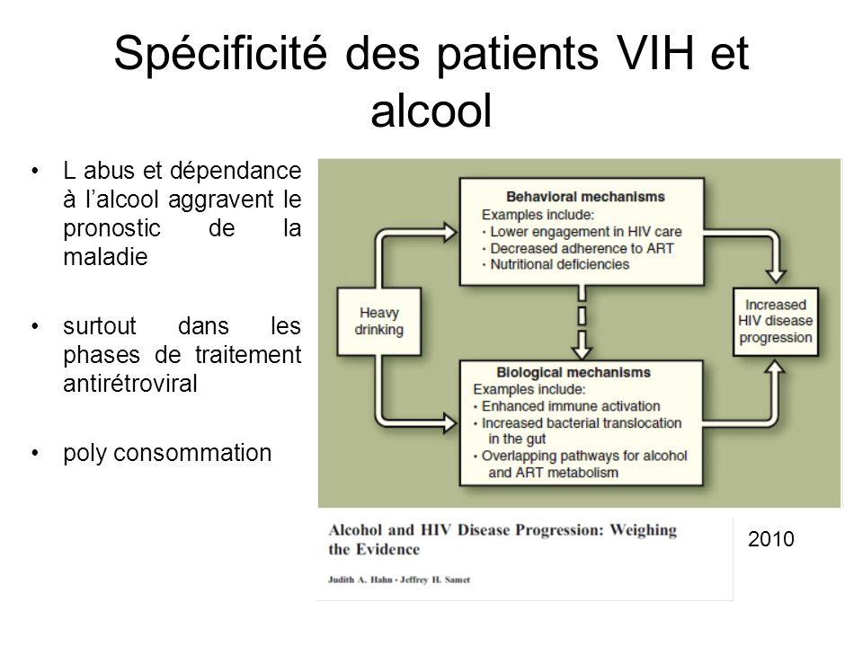 Spécificité des patients VIH et alcool