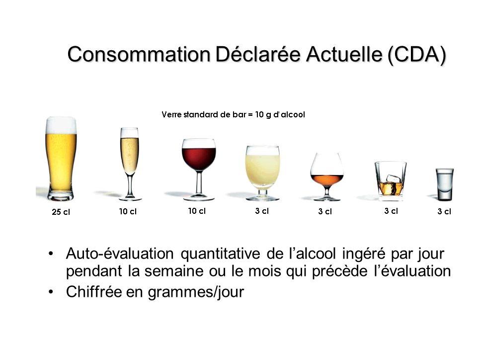 Consommation Déclarée Actuelle (CDA)