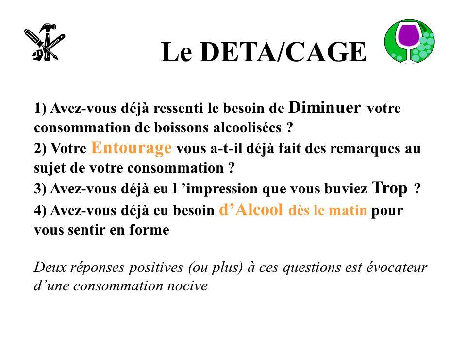 Le DETA/CAGE 1) Avez-vous déjà ressenti le besoin de Diminuer votre consommation de boissons alcoolisées