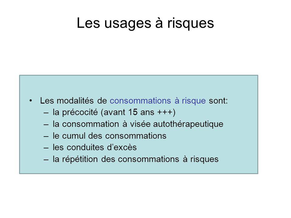 Les usages à risques Les modalités de consommations à risque sont:
