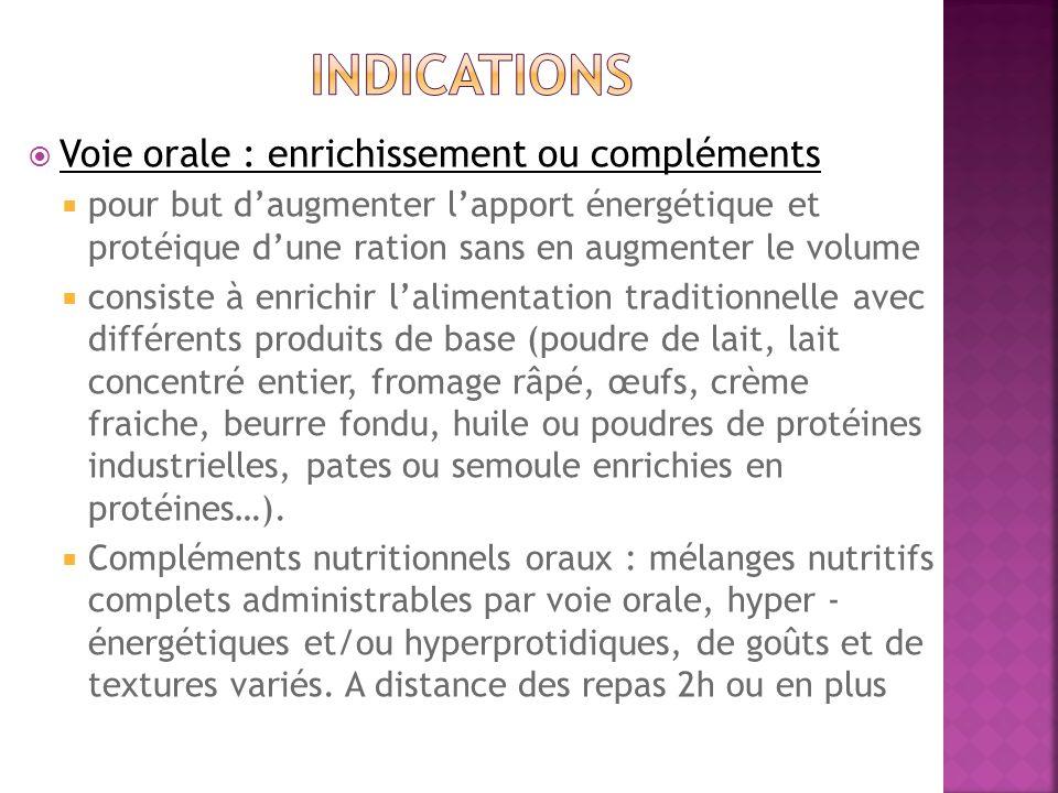 INDICATIONS Voie orale : enrichissement ou compléments