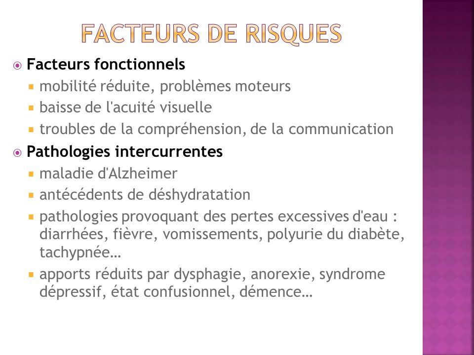 Facteurs de risques Facteurs fonctionnels Pathologies intercurrentes