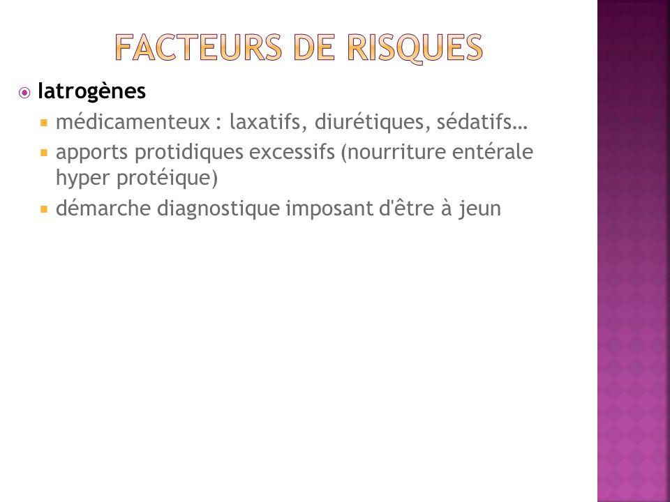 Facteurs de risques Iatrogènes