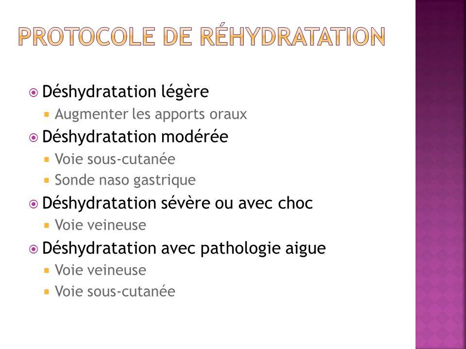 Protocole de réhydratation