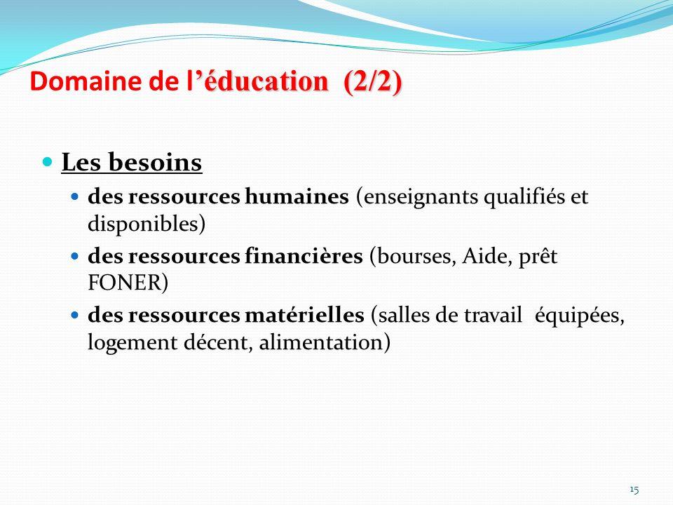 Domaine de l'éducation (2/2)