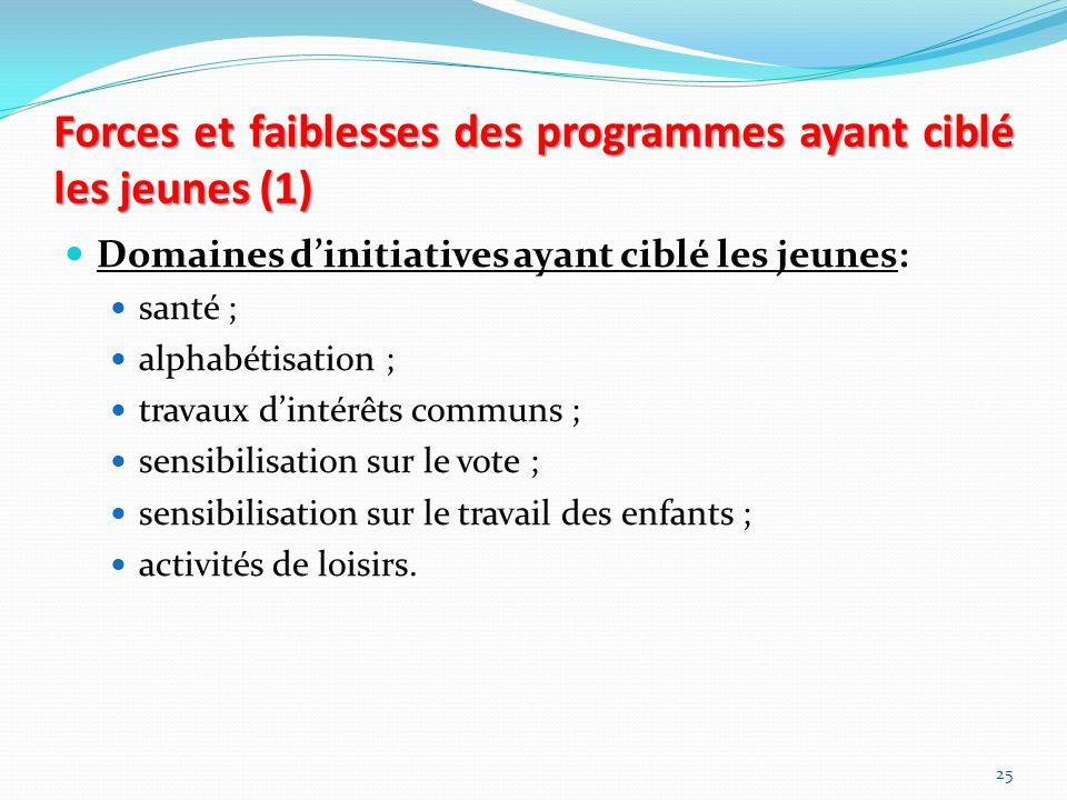 Forces et faiblesses des programmes ayant ciblé les jeunes (1)