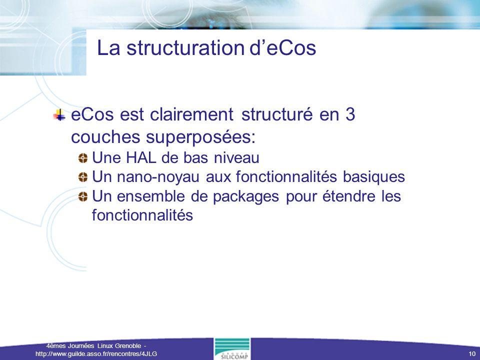 La structuration d'eCos