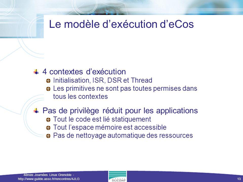 Le modèle d'exécution d'eCos