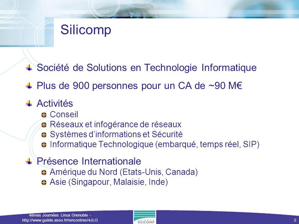 Silicomp Société de Solutions en Technologie Informatique