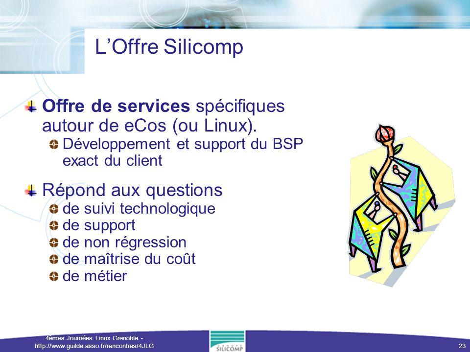 L'Offre Silicomp Offre de services spécifiques autour de eCos (ou Linux). Développement et support du BSP exact du client.