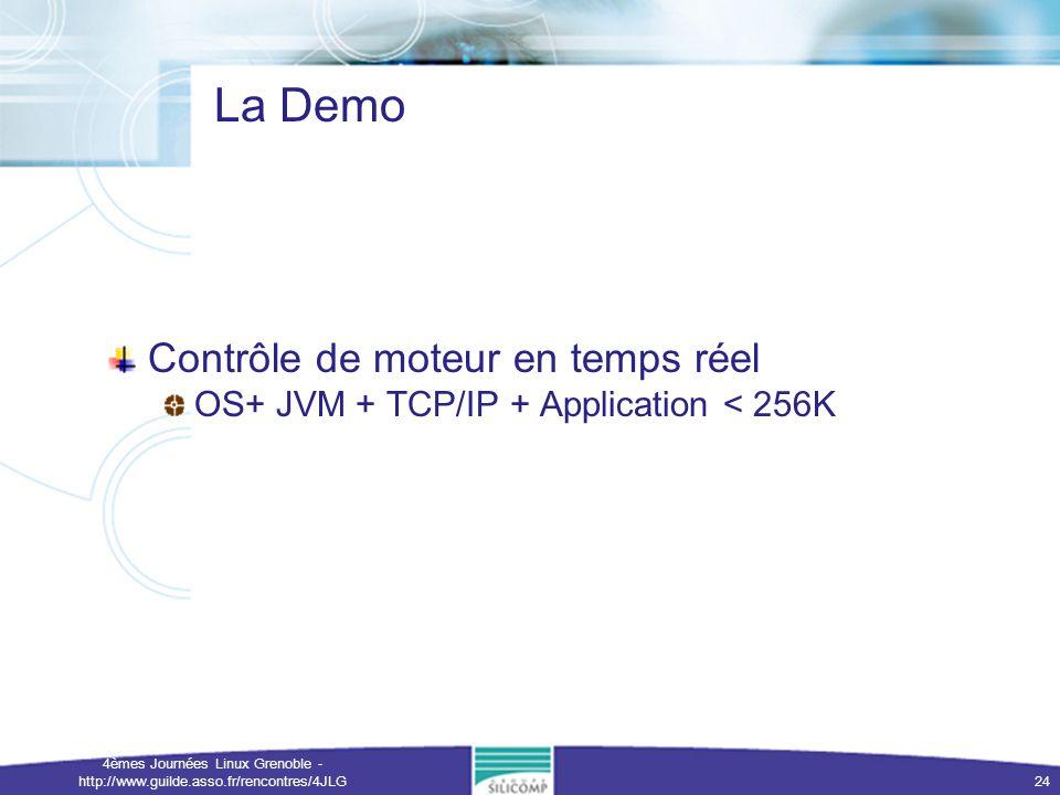 La Demo Contrôle de moteur en temps réel