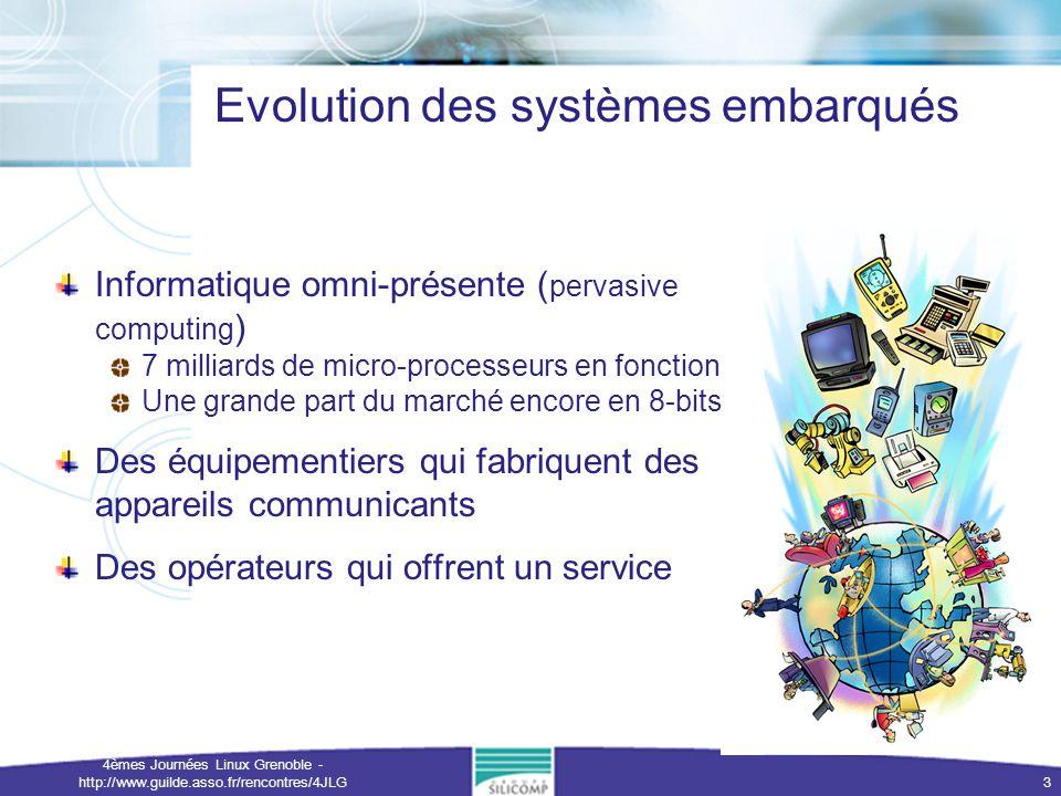 Evolution des systèmes embarqués