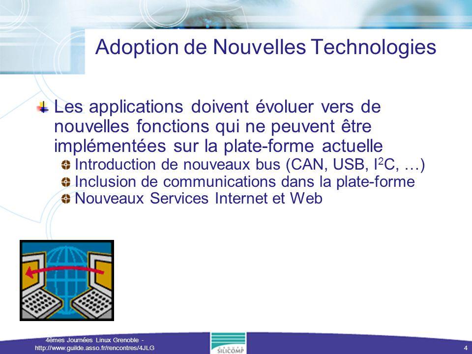Adoption de Nouvelles Technologies