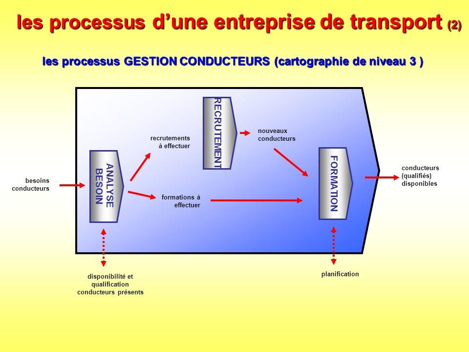 les processus d'une entreprise de transport (2)