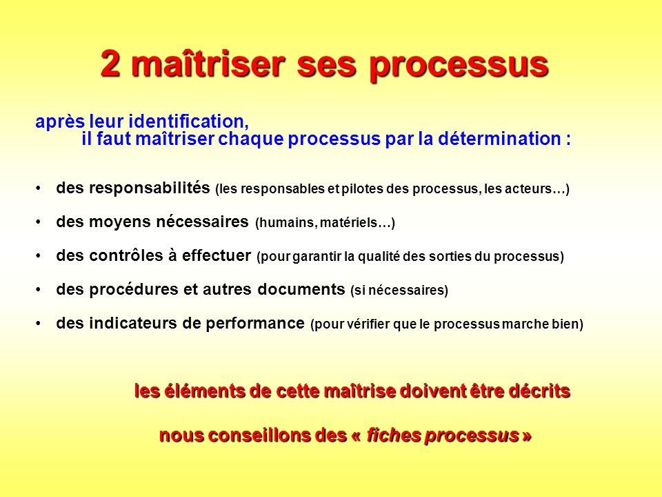 2 maîtriser ses processus