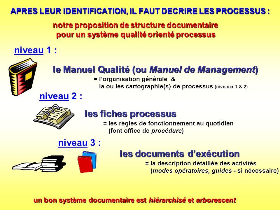 APRES LEUR IDENTIFICATION, IL FAUT DECRIRE LES PROCESSUS :