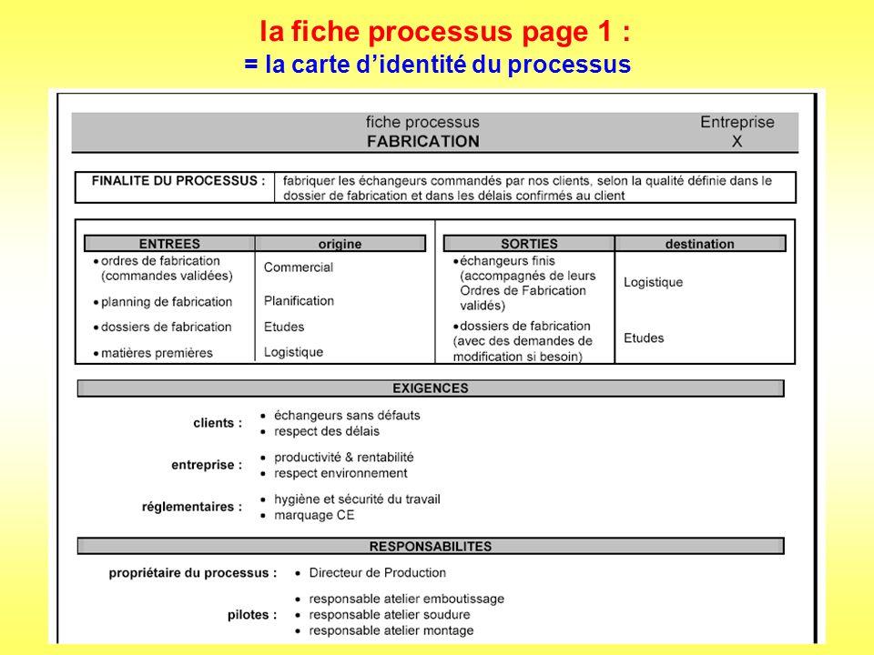 la fiche processus page 1 : = la carte d'identité du processus