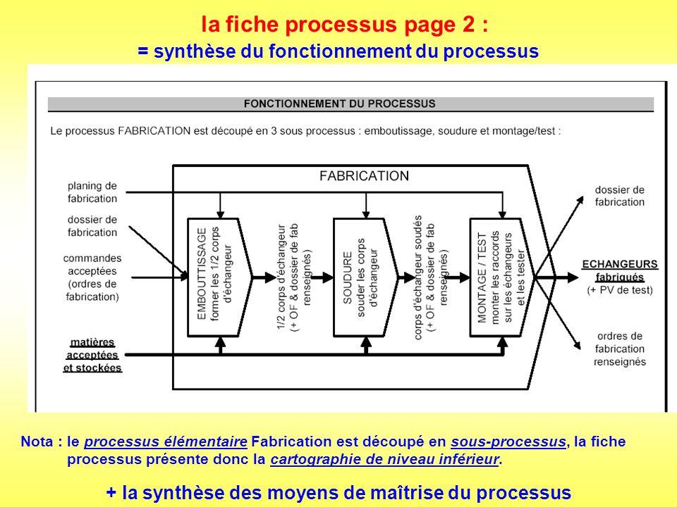la fiche processus page 2 :