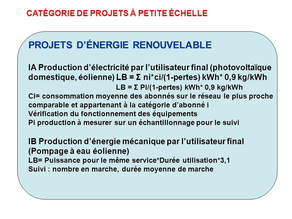 PROJETS D'ÉNERGIE RENOUVELABLE