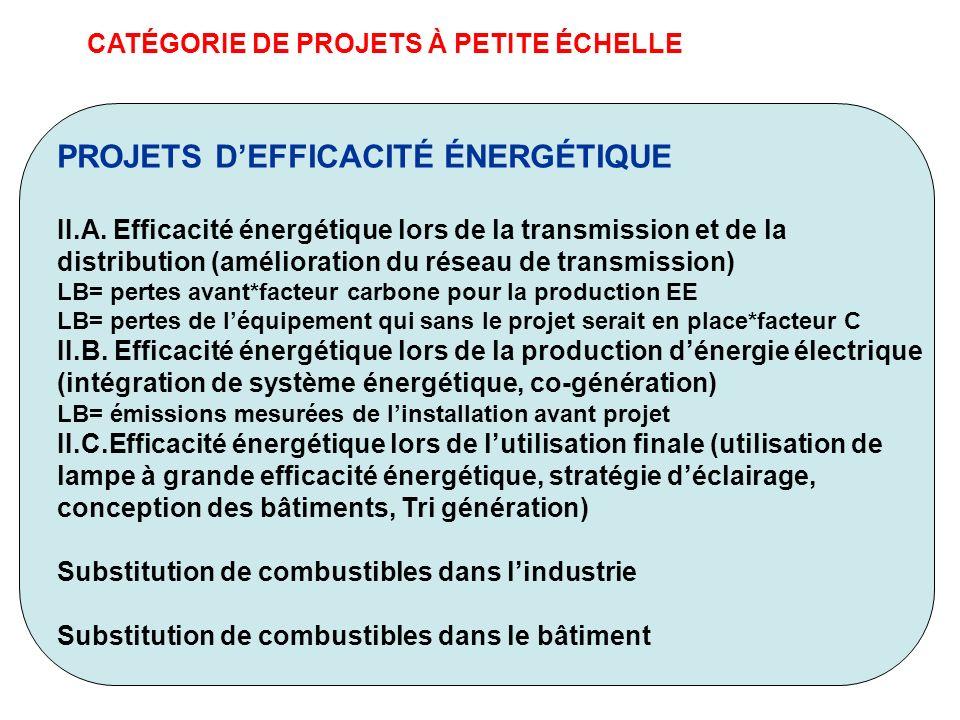 PROJETS D'EFFICACITÉ ÉNERGÉTIQUE
