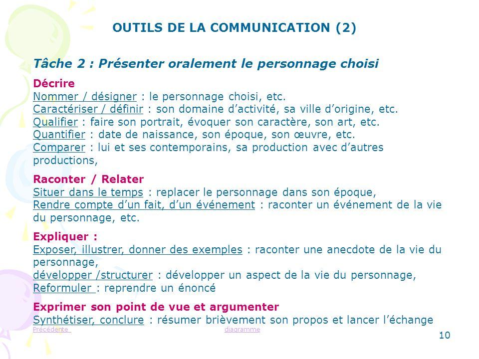 OUTILS DE LA COMMUNICATION (2)