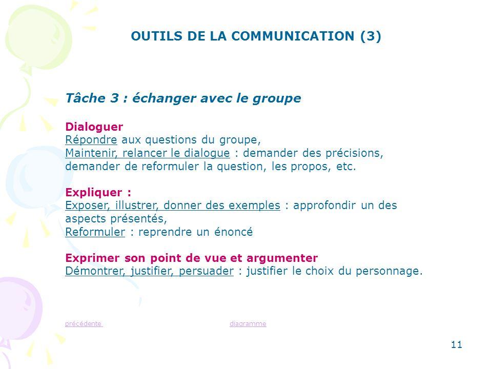 OUTILS DE LA COMMUNICATION (3)
