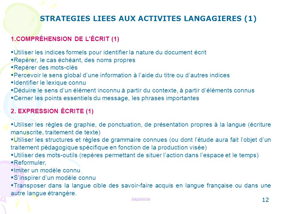 STRATEGIES LIEES AUX ACTIVITES LANGAGIERES (1)