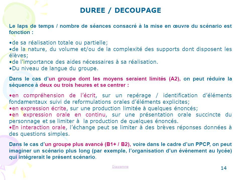DUREE / DECOUPAGE Le laps de temps / nombre de séances consacré à la mise en œuvre du scénario est fonction :