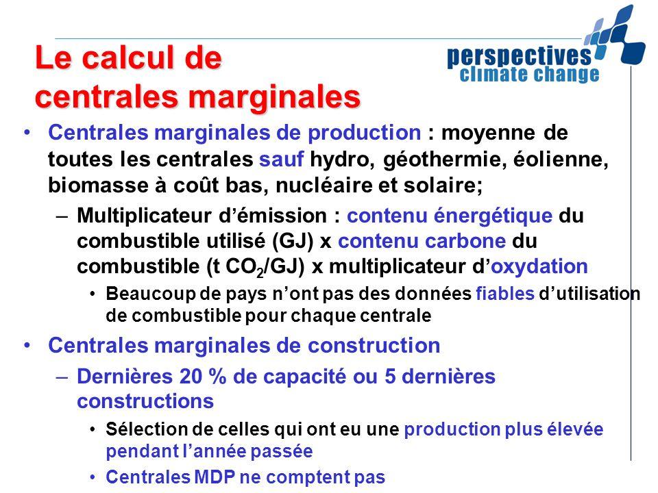 Le calcul de centrales marginales