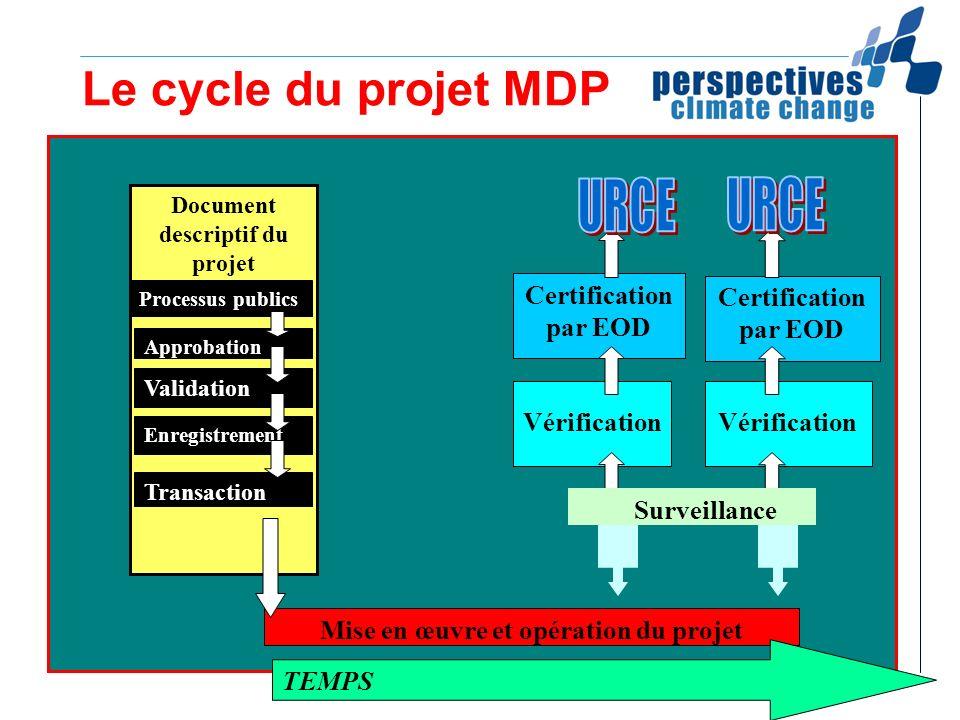 Document descriptif du projet Mise en œuvre et opération du projet