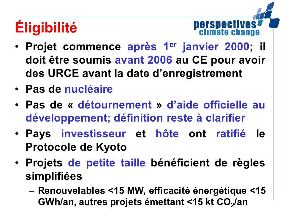 ÉligibilitéProjet commence après 1er janvier 2000; il doit être soumis avant 2006 au CE pour avoir des URCE avant la date d'enregistrement.