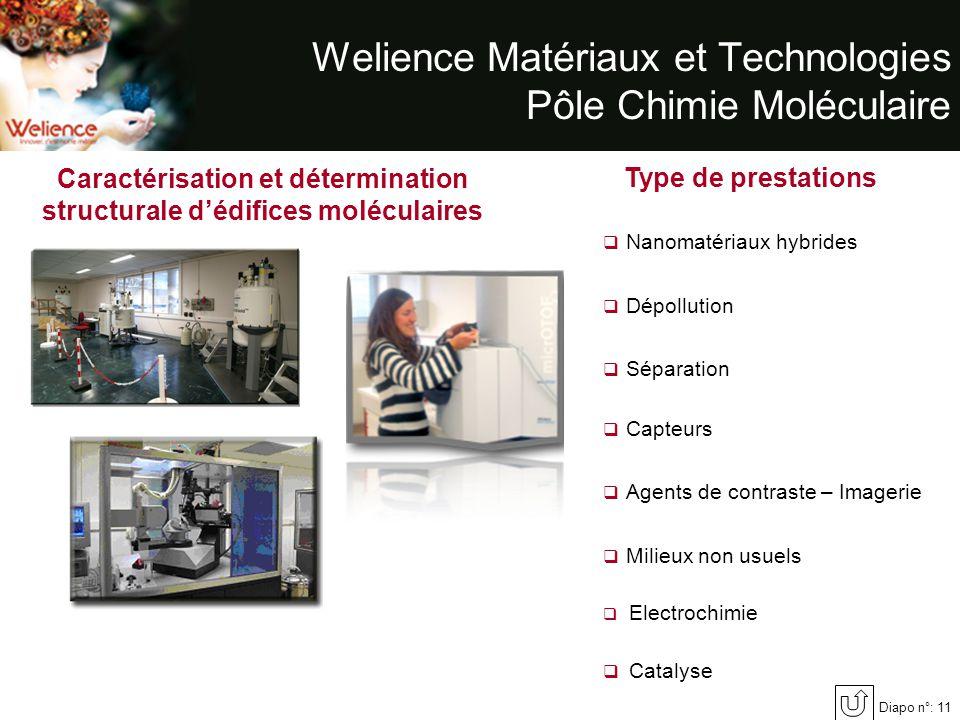 Welience Matériaux et Technologies Pôle Chimie Moléculaire