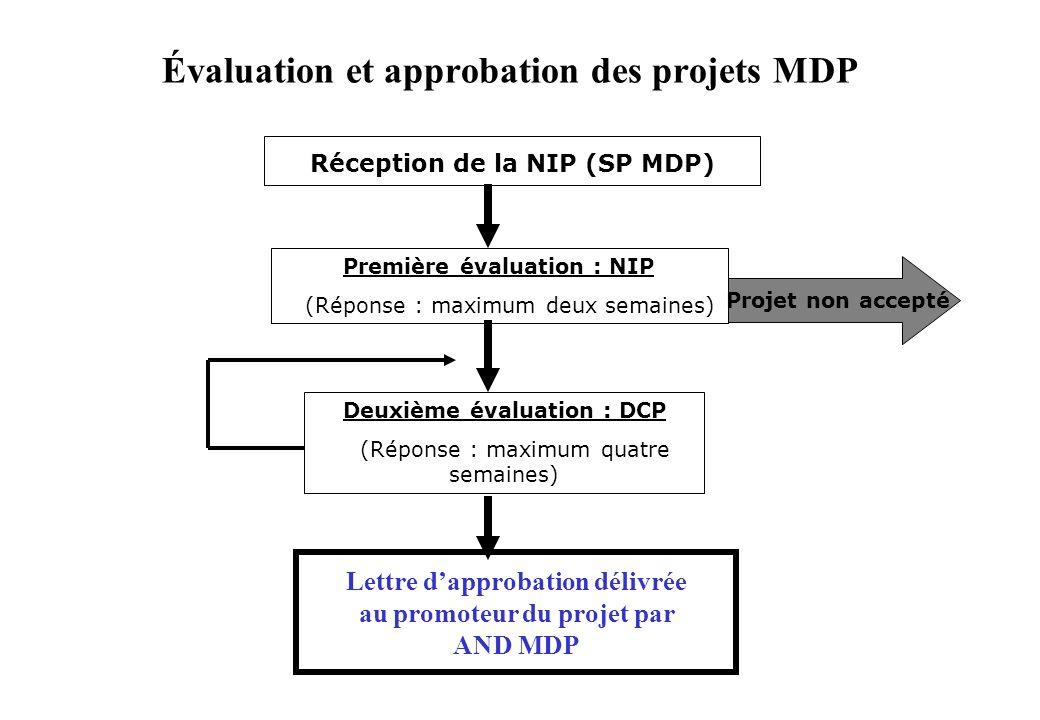 Évaluation et approbation des projets MDP
