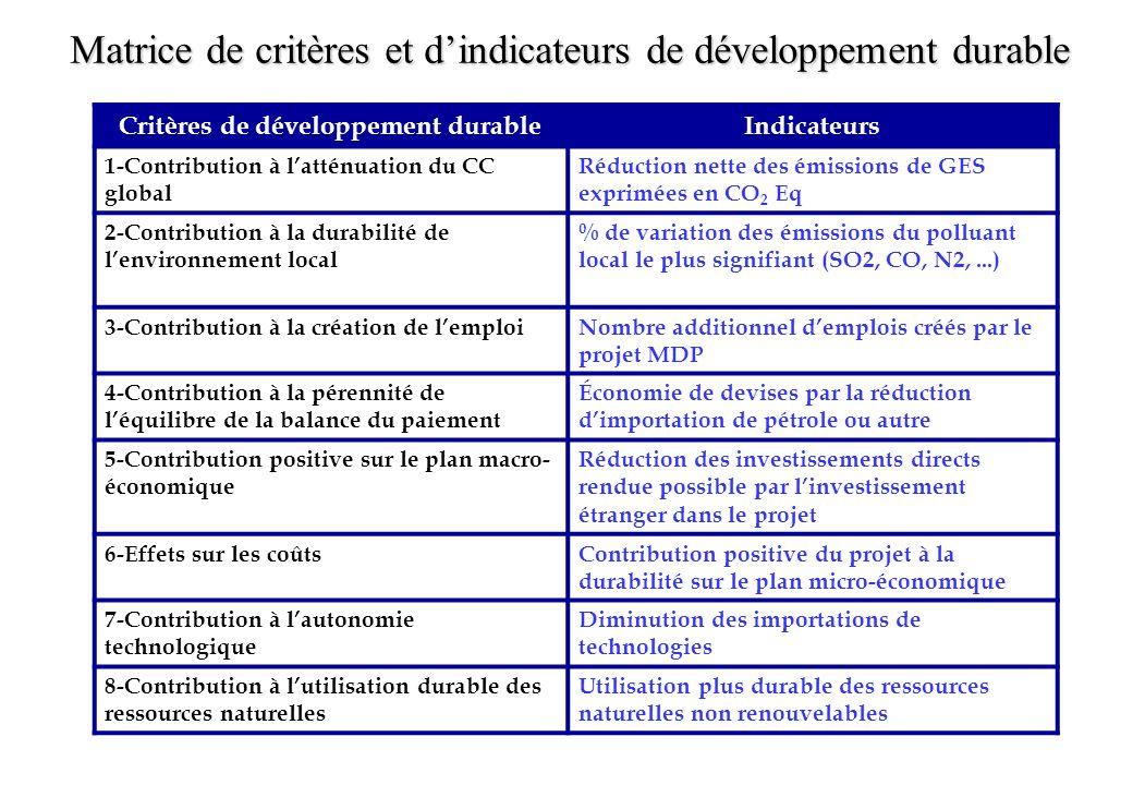 Matrice de critères et d'indicateurs de développement durable