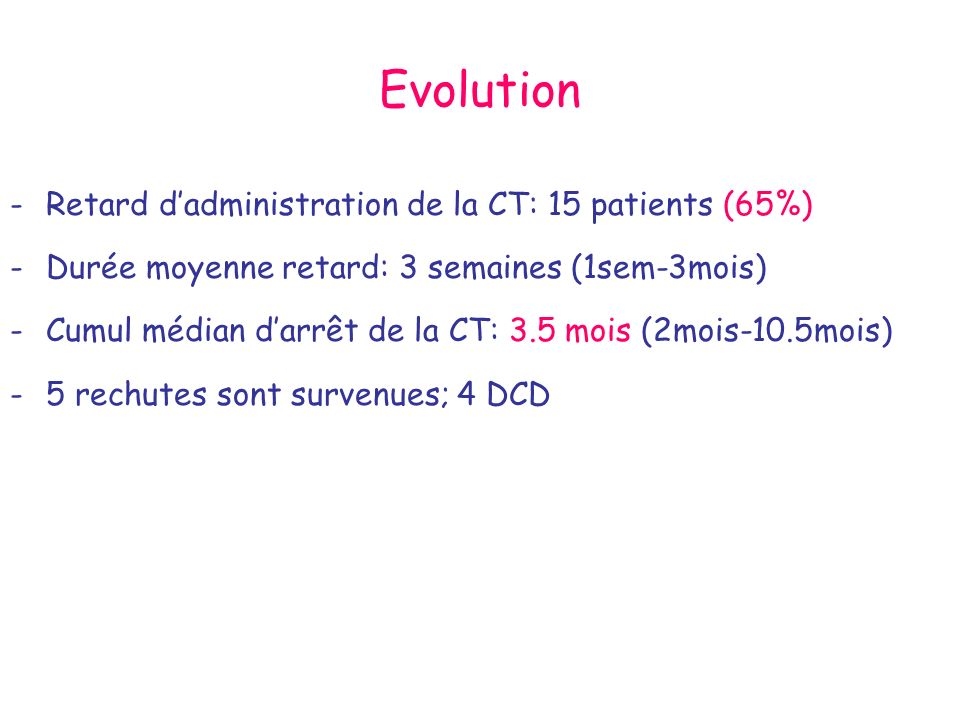 Evolution Retard d'administration de la CT: 15 patients (65%)