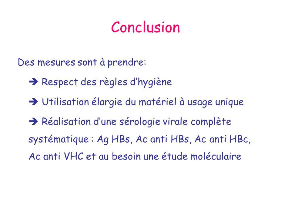 Conclusion Des mesures sont à prendre:  Respect des règles d'hygiène